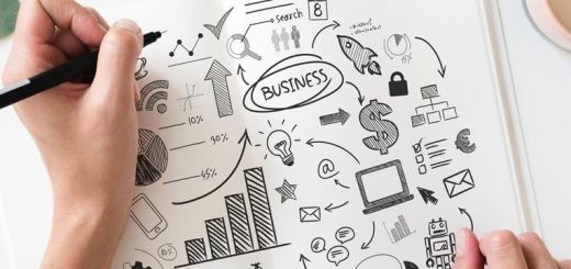 Businessplan erstellen Tipps