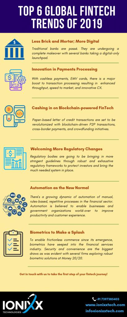 Fintech Trends 2019