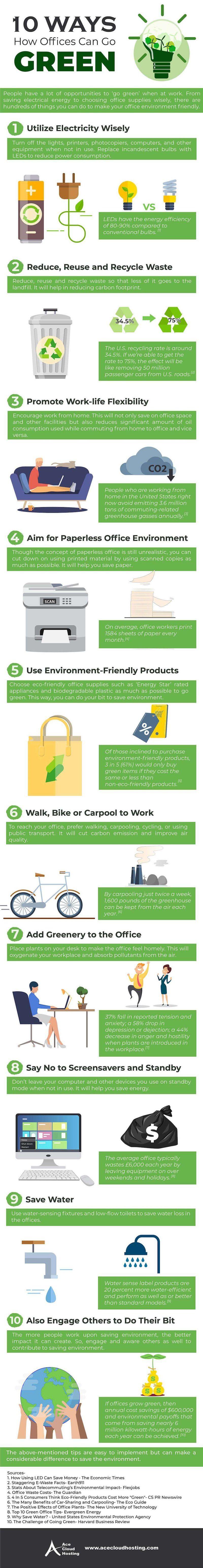 Umweltfreundliches Unternehmen Infografik
